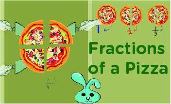 Math Fractions