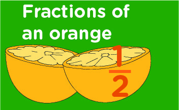 Math Fractions Activities for Children in 2nd, 3rd, 4th, 5th, 6th and ...